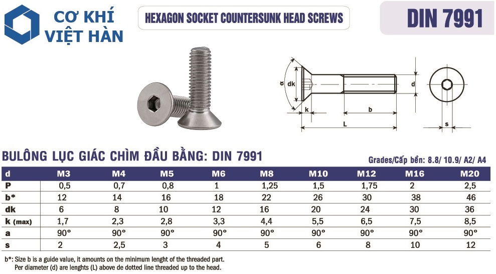 Ốc nón inox 304 / 201 /316